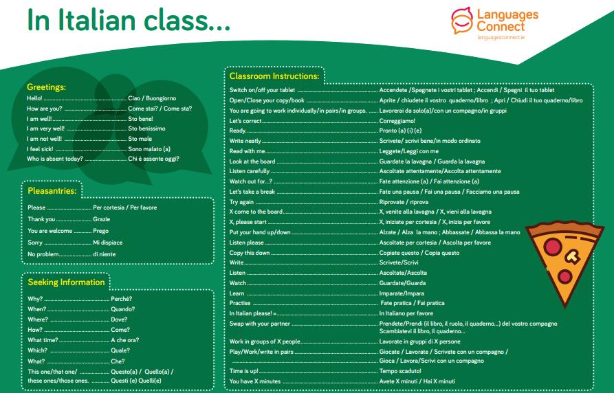 Language mat with Italian vocabulary and English translation