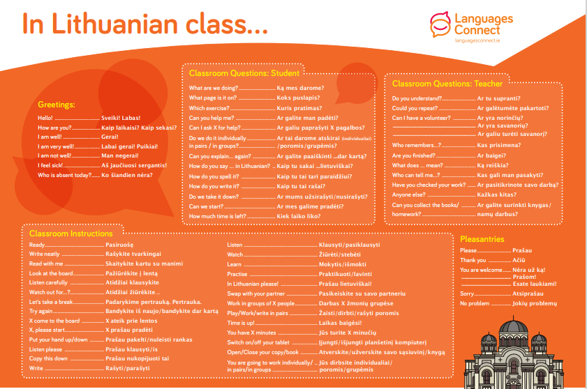 Language Mat with Lithuanian vocabulary and English translation